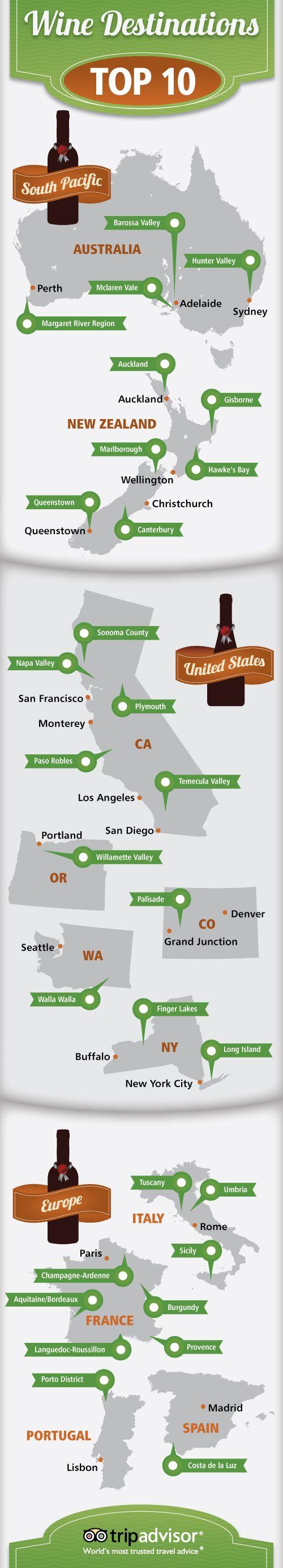 Infographie : les destinations phares du tourisme viticole